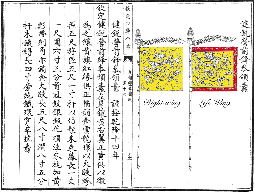 Jianruiying banners from the Huangchao Liqi Tushi